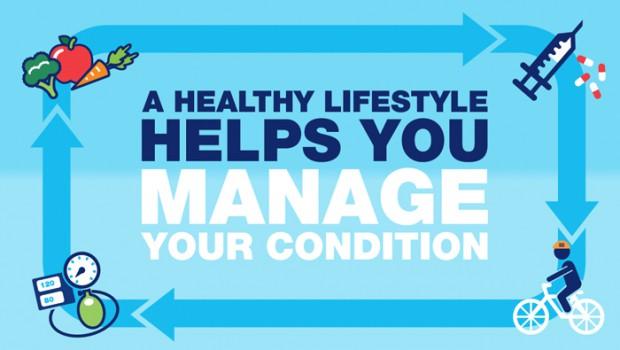 Diabetes UK - Healthy Lifestyle Animation